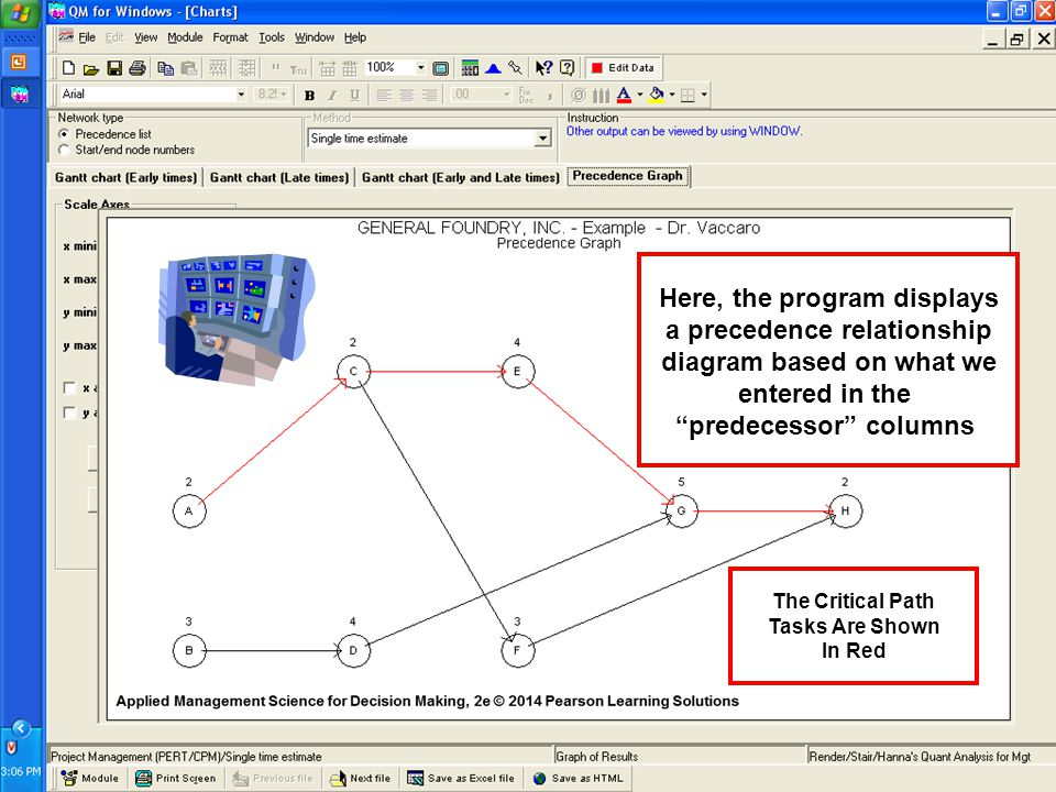 "Here, the program displays a precedence relationship diagram based on what we entered in the ""predecessor"" columns The Critical Path Tasks Are Shown I"