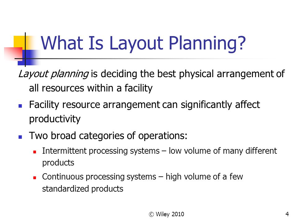 © Wiley 20104 What Is Layout Planning.