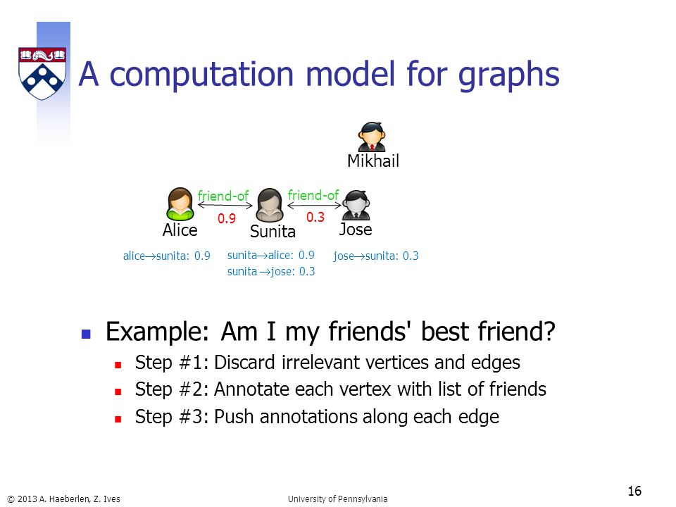 © 2013 A. Haeberlen, Z. Ives A computation model for graphs Example: Am I my friends best friend.