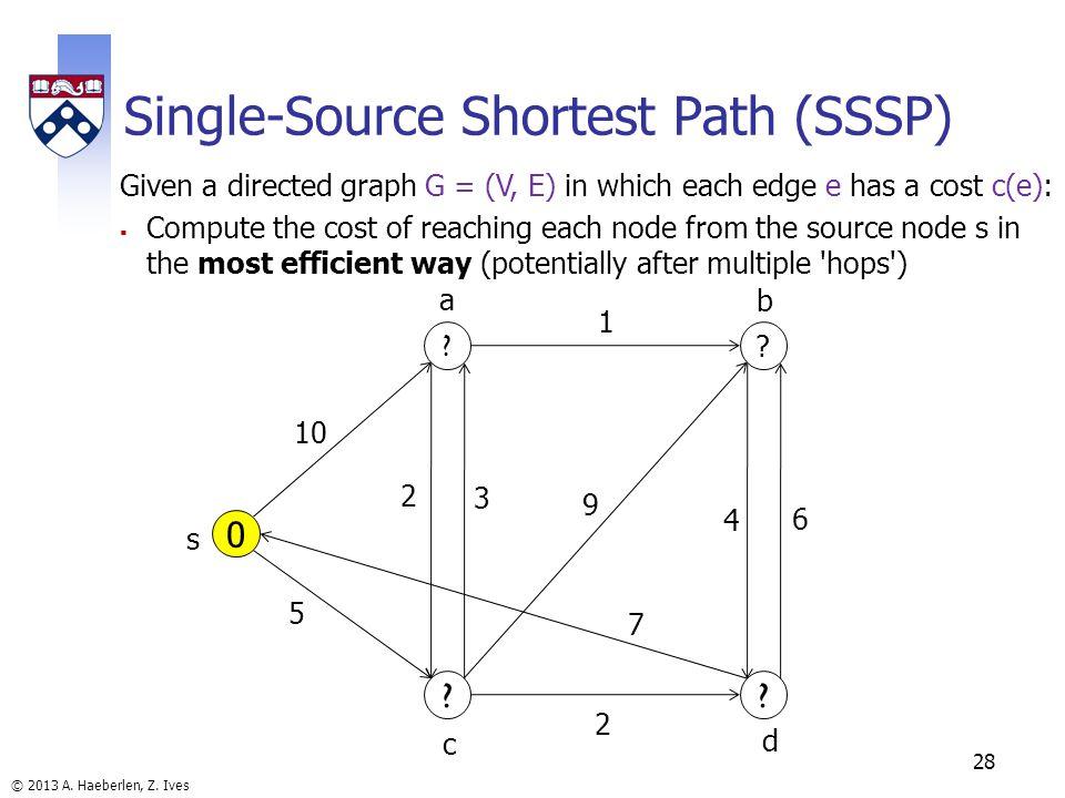 © 2013 A. Haeberlen, Z. Ives Single-Source Shortest Path (SSSP) 28 0 s .