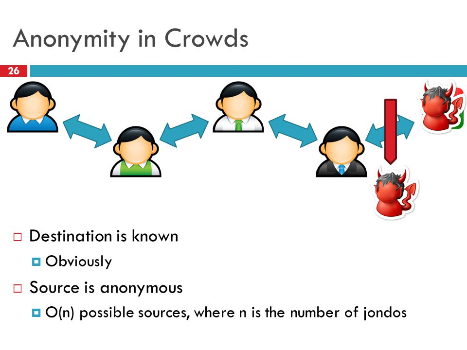 Anonymity in Crowds 26  Destination is known  Obviously  Source is anonymous  O(n) possible sources, where n is the number of jondos