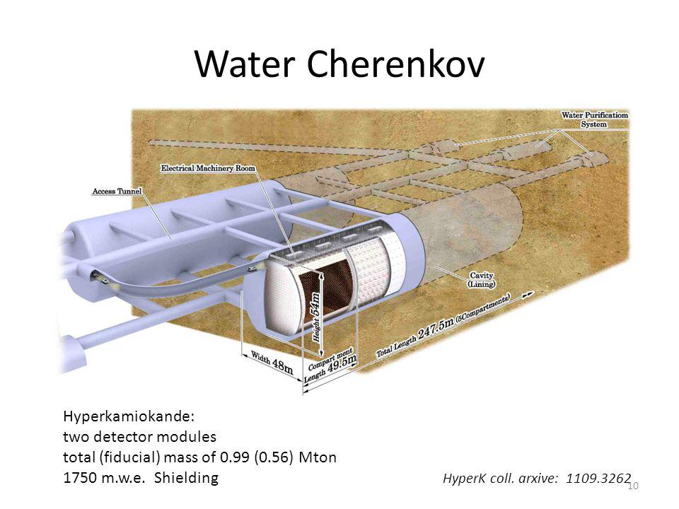 Water Cherenkov 10 Hyperkamiokande: two detector modules total (fiducial) mass of 0.99 (0.56) Mton 1750 m.w.e.