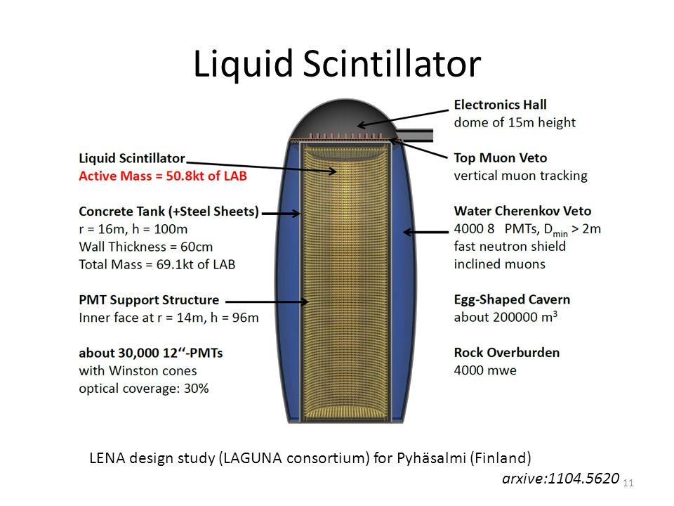 Liquid Scintillator 11 LENA design study (LAGUNA consortium) for Pyhäsalmi (Finland) arxive:1104.5620