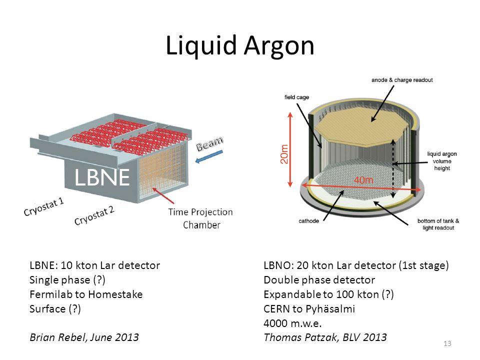Liquid Argon 13 LBNE: 10 kton Lar detector Single phase (?) Fermilab to Homestake Surface (?) Brian Rebel, June 2013 LBNO: 20 kton Lar detector (1st stage) Double phase detector Expandable to 100 kton (?) CERN to Pyhäsalmi 4000 m.w.e.