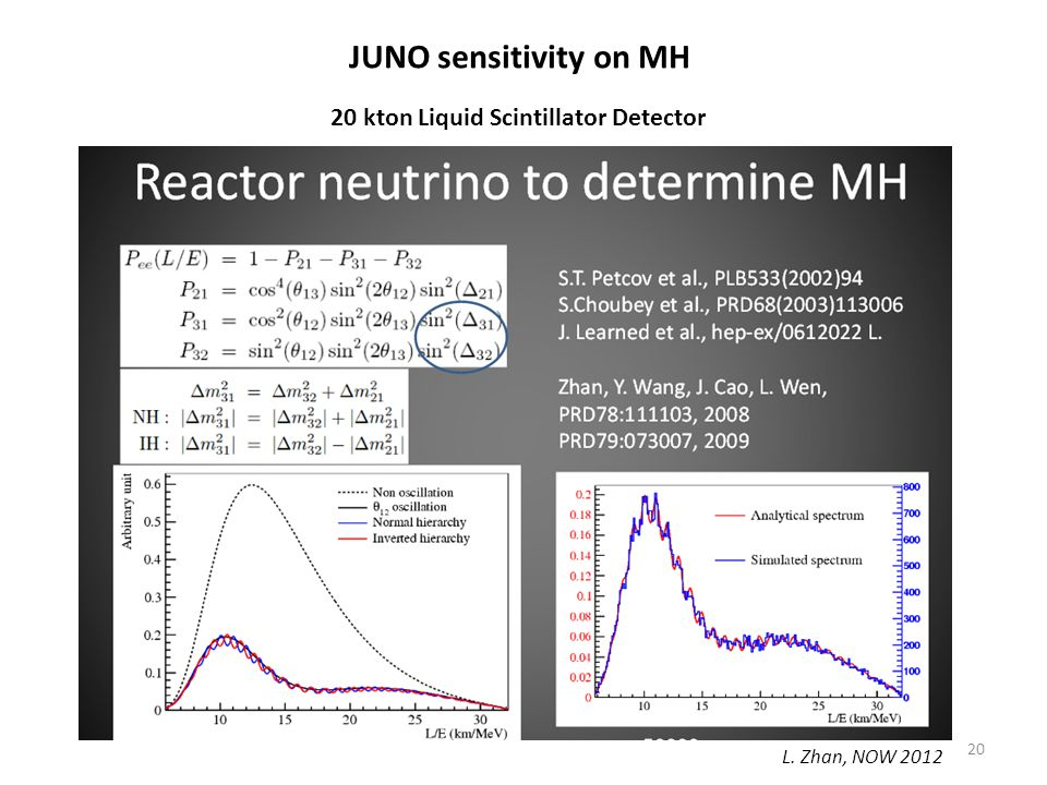 20 JUNO sensitivity on MH L. Zhan, NOW 2012 20 kton Liquid Scintillator Detector