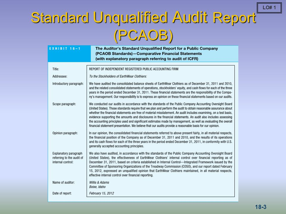 Reporting on the Financial Statement Audit: The Standard Unmodified Report The standard unmodified report is issued when the auditor has gathered sufficient evidence, the audit has been performed in accordance with GAAS, and the financial statements conform to GAAP.