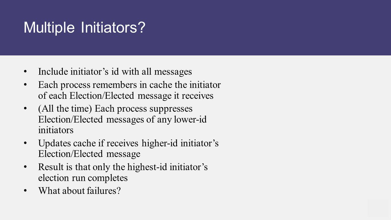 Multiple Initiators.
