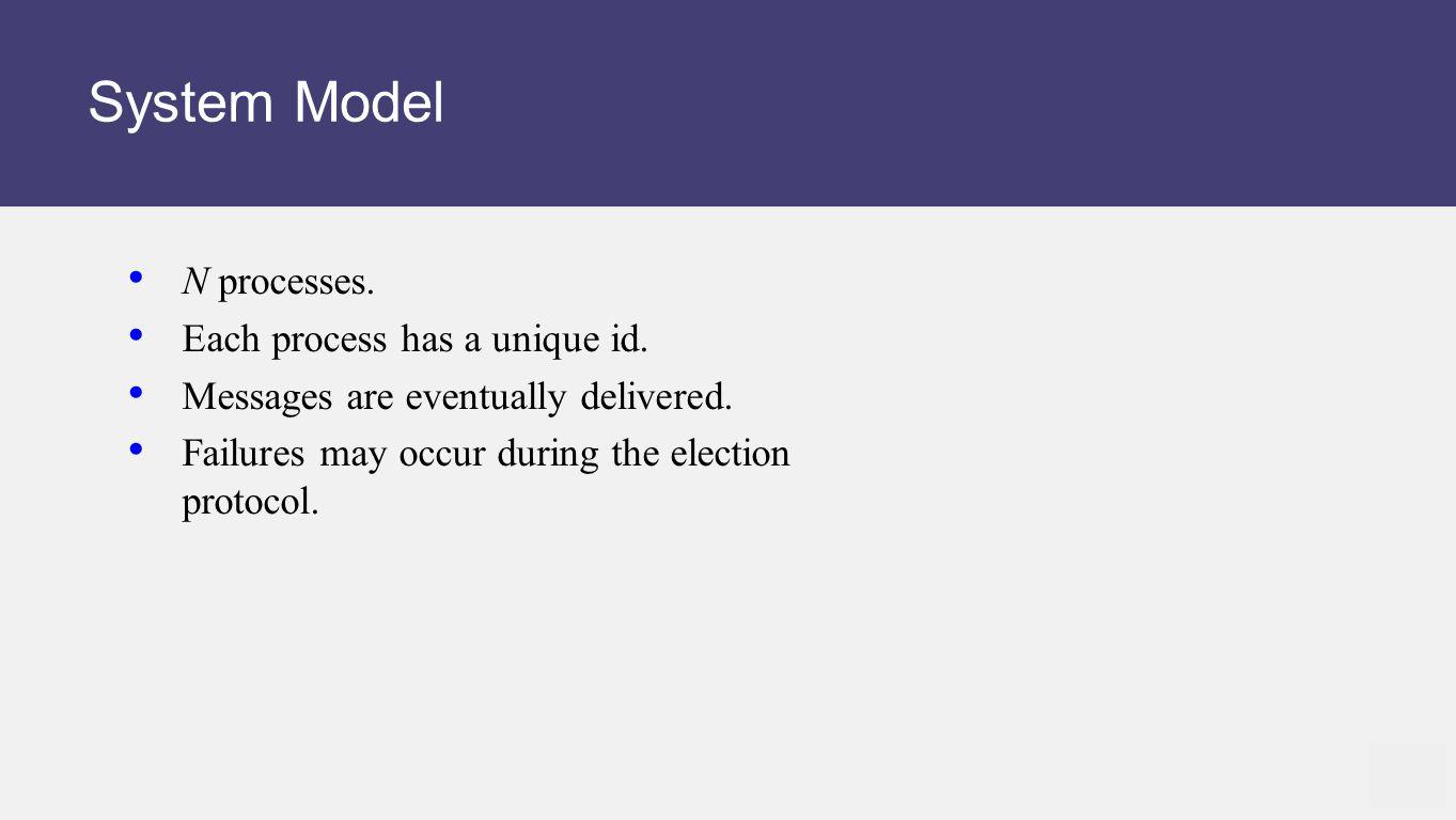 System Model N processes. Each process has a unique id.