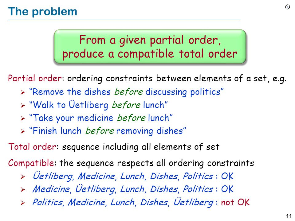 """11 The problem Partial order: ordering constraints between elements of a set, e.g.  """"Remove the dishes before discussing politics""""  """"Walk to Üetlibe"""