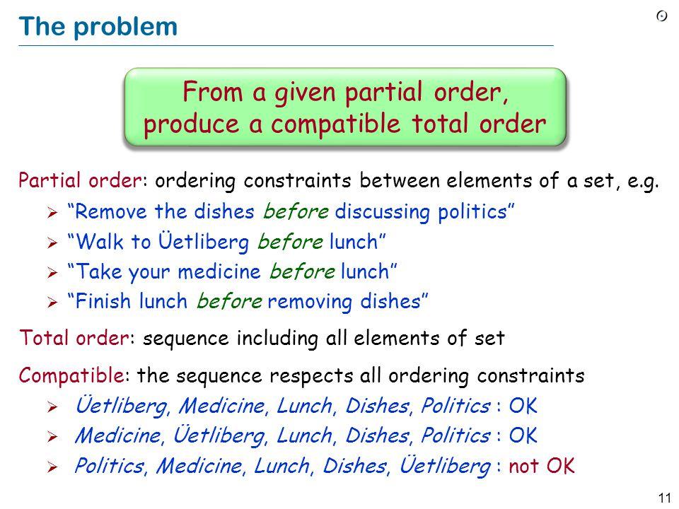 11 The problem Partial order: ordering constraints between elements of a set, e.g.