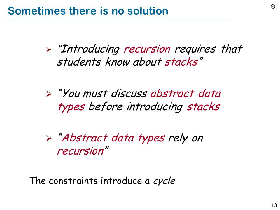 13 Sometimes there is no solution  Introducing recursion requires that students know about stacks  You must discuss abstract data types before introducing stacks  Abstract data types rely on recursion The constraints introduce a cycle
