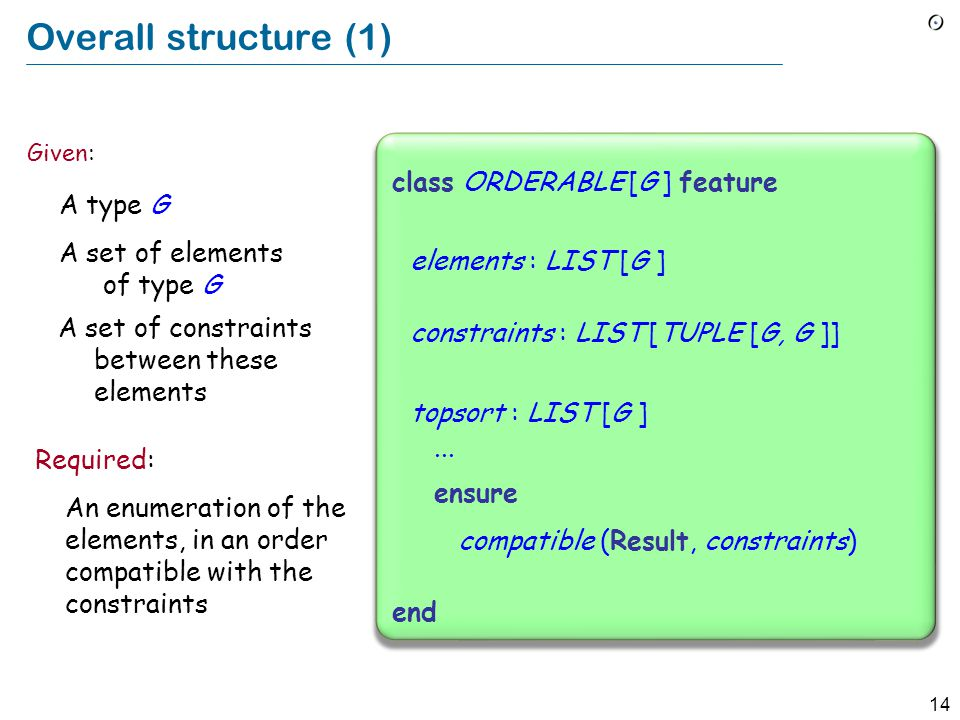 14 end class ORDERABLE [G ] feature Overall structure (1) Given: Required: An enumeration of the elements, in an order compatible with the constraints A type G A set of elements of type G constraints : LIST [TUPLE [G, G ]] topsort : LIST [G ]...