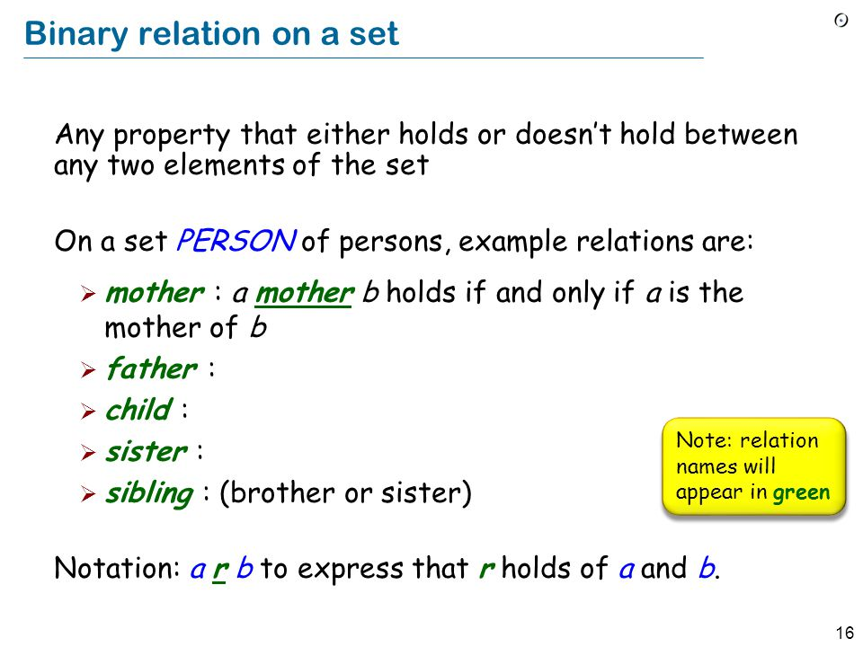 16 Binary relation on a set Any property that either holds or doesn't hold between any two elements of the set On a set PERSON of persons, example rel