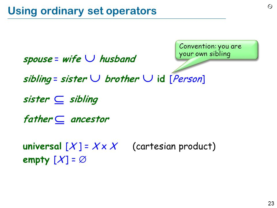 23 Using ordinary set operators spouse = wife  husband sibling = sister  brother  id [Person] sister  sibling father  ancestor universal [X ] = X