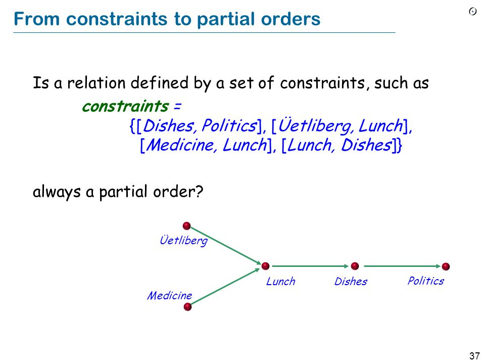 37 From constraints to partial orders Is a relation defined by a set of constraints, such as constraints = {[Dishes, Politics], [Üetliberg, Lunch], [Medicine, Lunch], [Lunch, Dishes]} always a partial order.