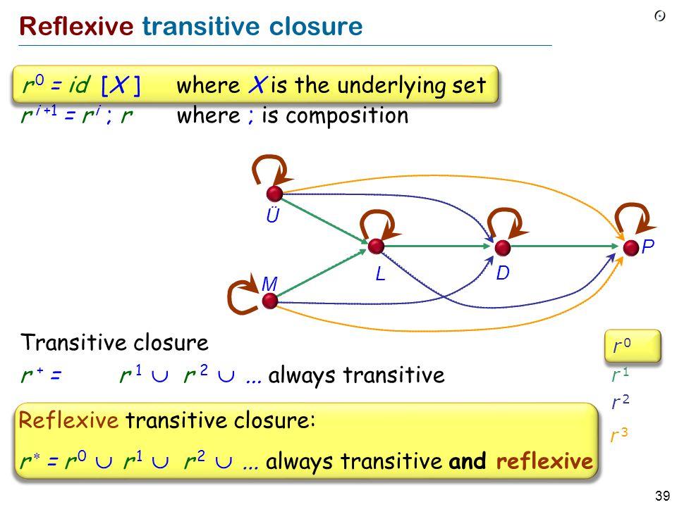 39 Reflexive transitive closure r i +1 = r i ; r where ; is composition Transitive closure r + = r 1  r 2 ... always transitive Ü M L D P r 1r 1 r 2