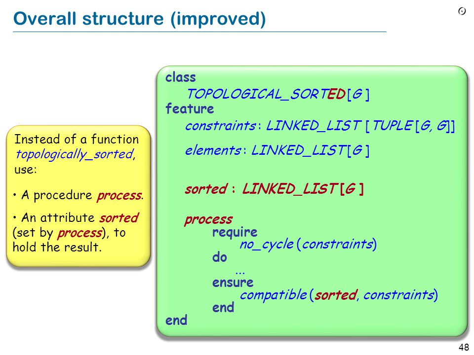 48 Overall structure (improved) class TOPOLOGICAL_SORTED [G ] feature constraints : LINKED_LIST [TUPLE [G, G]] elements : LINKED_LIST [G ] sorted : LI