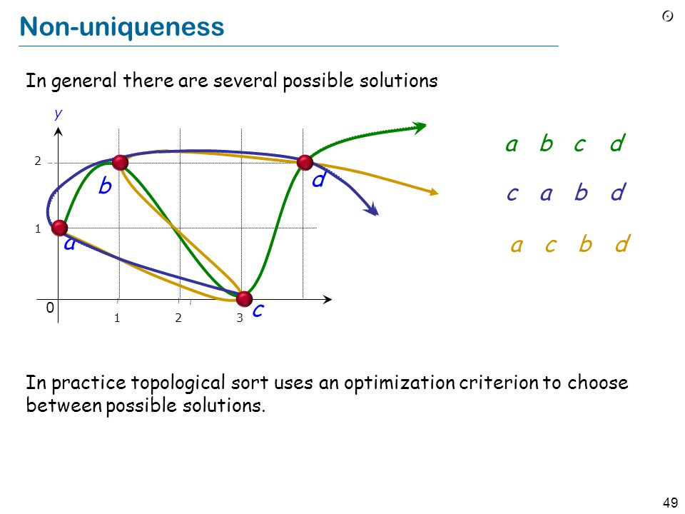 49 Non-uniqueness In general there are several possible solutions In practice topological sort uses an optimization criterion to choose between possib