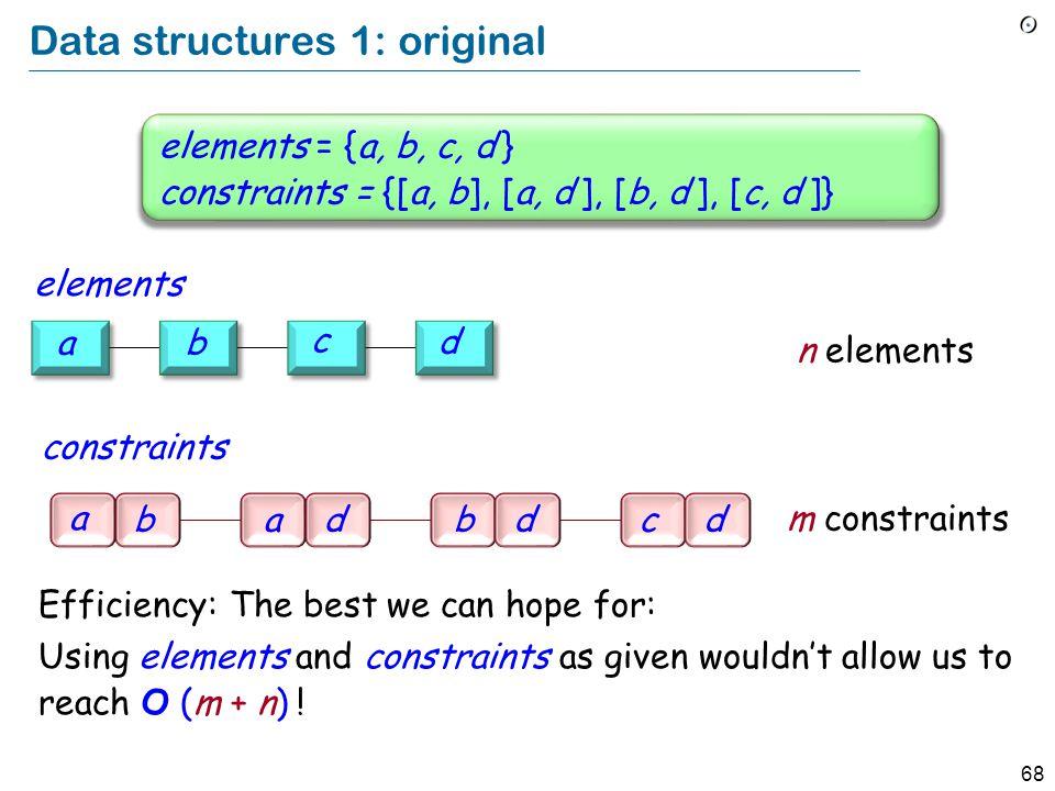 68 Data structures 1: original elements = {a, b, c, d } constraints = {[a, b], [a, d ], [b, d ], [c, d ]} Efficiency: The best we can hope for: Using