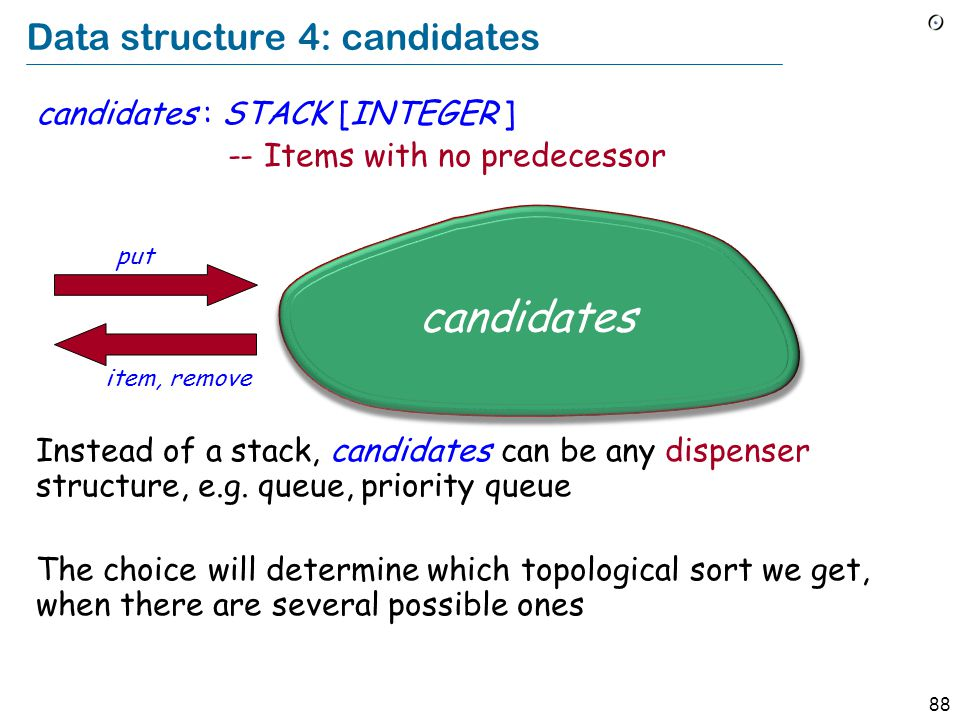 88 Data structure 4: candidates candidates : STACK [INTEGER ] -- Items with no predecessor Instead of a stack, candidates can be any dispenser structu