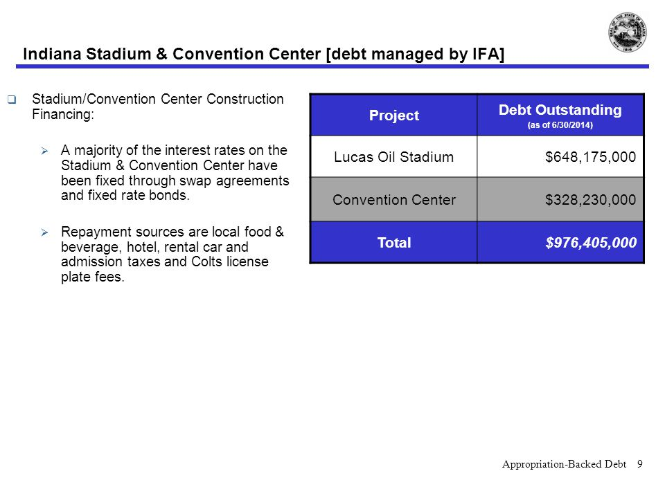 Indiana Stadium & Convention Center [debt managed by IFA]  Stadium/Convention Center Construction Financing:  A majority of the interest rates on the Stadium & Convention Center have been fixed through swap agreements and fixed rate bonds.