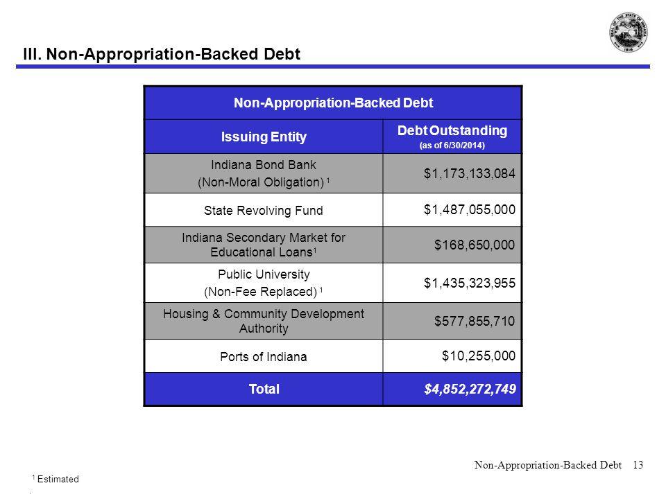 III. Non-Appropriation-Backed Debt Non-Appropriation-Backed Debt Issuing Entity Debt Outstanding (as of 6/30/2014) Indiana Bond Bank (Non-Moral Obliga