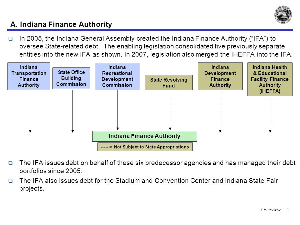 A. Indiana Finance Authority  The IFA issues debt on behalf of these six predecessor agencies and has managed their debt portfolios since 2005.  The