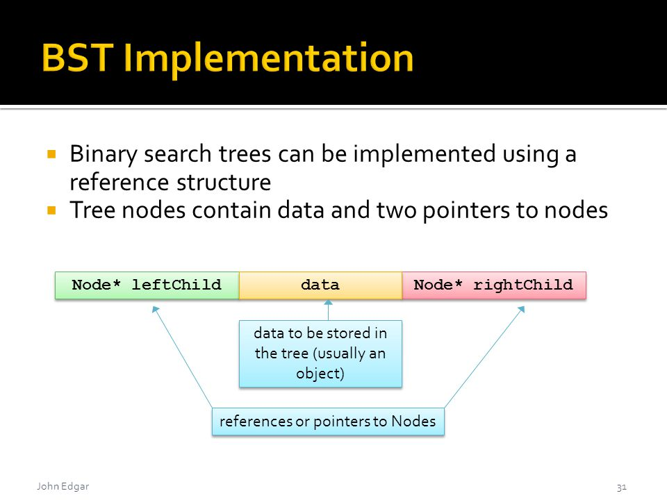 John Edgar  Binary search trees can be implemented using a reference structure  Tree nodes contain data and two pointers to nodes 31 Node* leftChild Node* rightChild data references or pointers to Nodes data to be stored in the tree (usually an object)