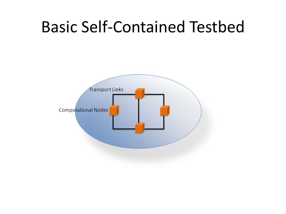 Basic Self-Contained Testbed Transport Links Computational Nodes