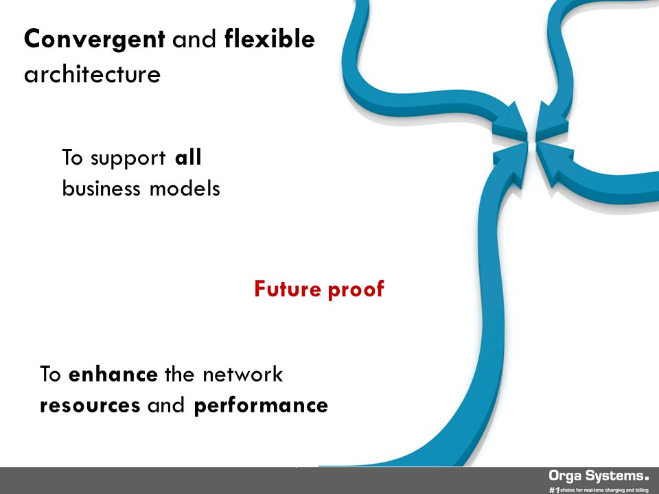 Convergent and flexible architecture To enhance the network resources and performance To support all business models Future proof
