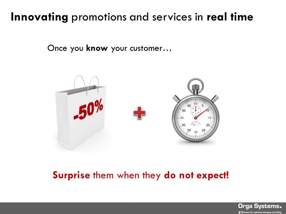 Innovating promotions and services in real time Once you know your customer… Surprise them when they do not expect!