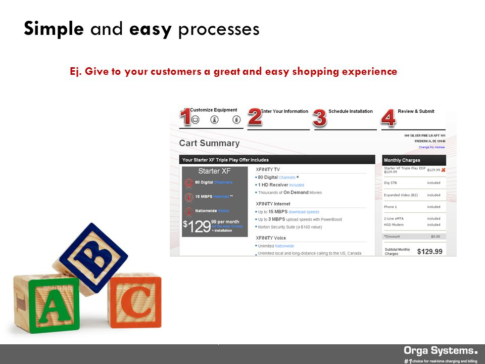 Simple and easy processes Ej. Give to your customers a great and easy shopping experience