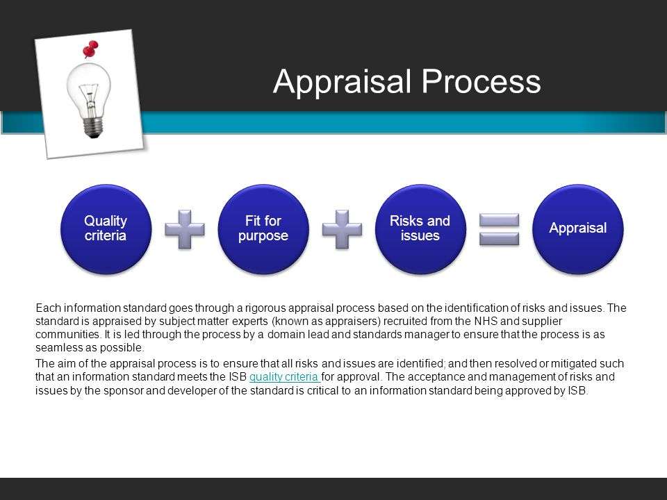 Appraisal Process Quality criteria Fit for purpose Risks and issues Appraisal Each information standard goes through a rigorous appraisal process based on the identification of risks and issues.