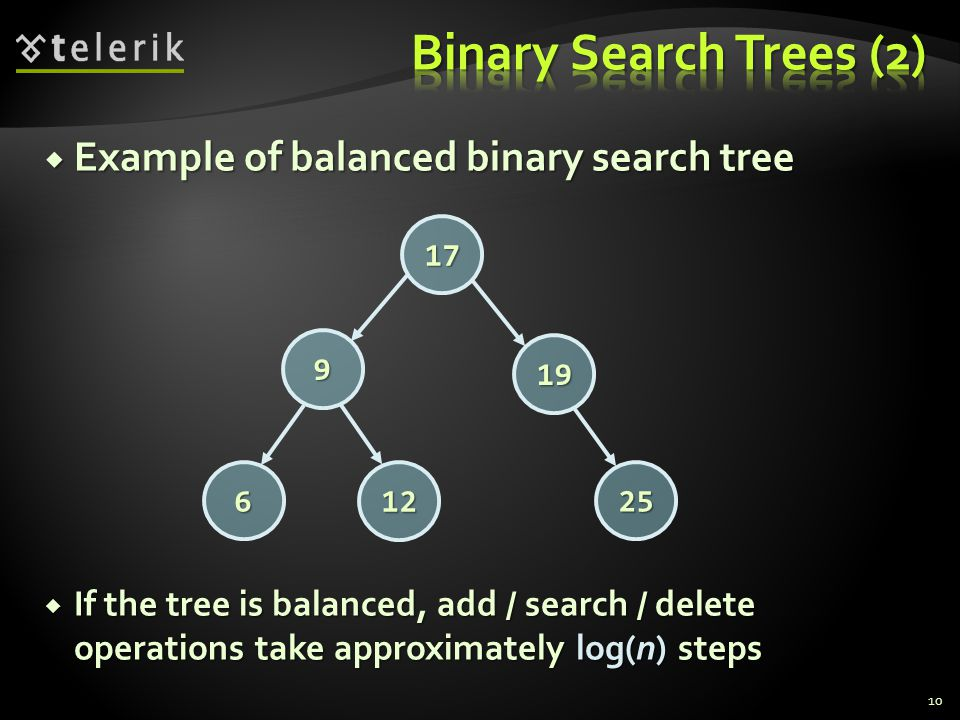  Example of balanced binary search tree  If the tree is balanced, add / search / delete operations take approximately log(n) steps 17 19 9 6 12 25 10