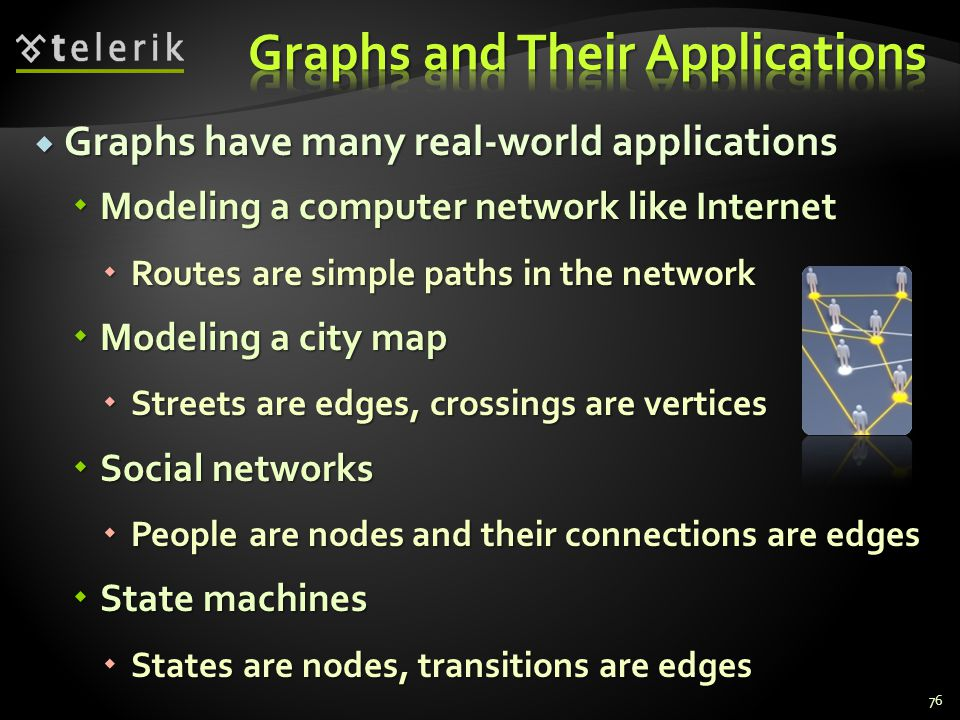  Graphs have many real-world applications  Modeling a computer network like Internet  Routes are simple paths in the network  Modeling a city map  Streets are edges, crossings are vertices  Social networks  People are nodes and their connections are edges  State machines  States are nodes, transitions are edges 76
