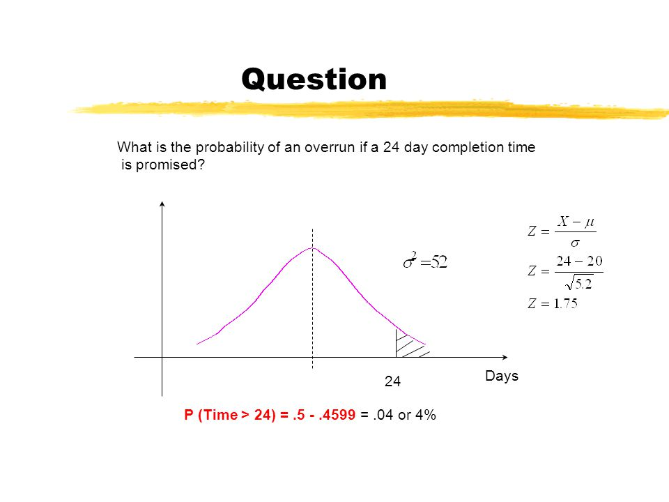 Question What is the probability of an overrun if a 24 day completion time is promised.