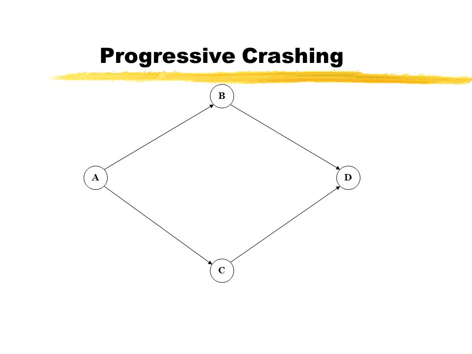 Progressive Crashing A B C D