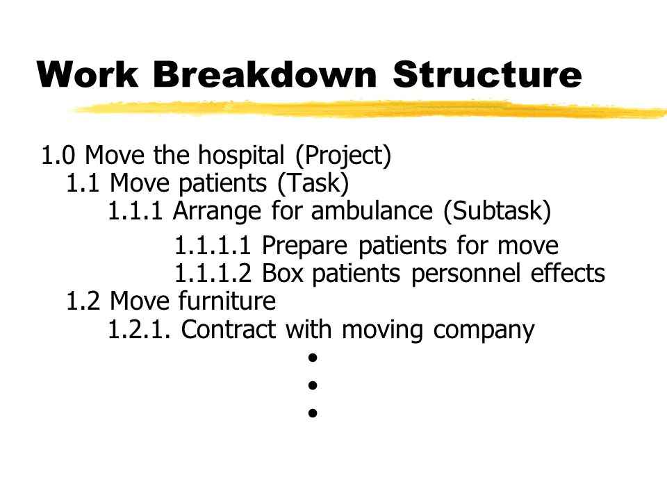 Work Breakdown Structure 1.0 Move the hospital (Project) 1.1 Move patients (Task) 1.1.1 Arrange for ambulance (Subtask) 1.1.1.1 Prepare patients for move 1.1.1.2 Box patients personnel effects 1.2 Move furniture 1.2.1.