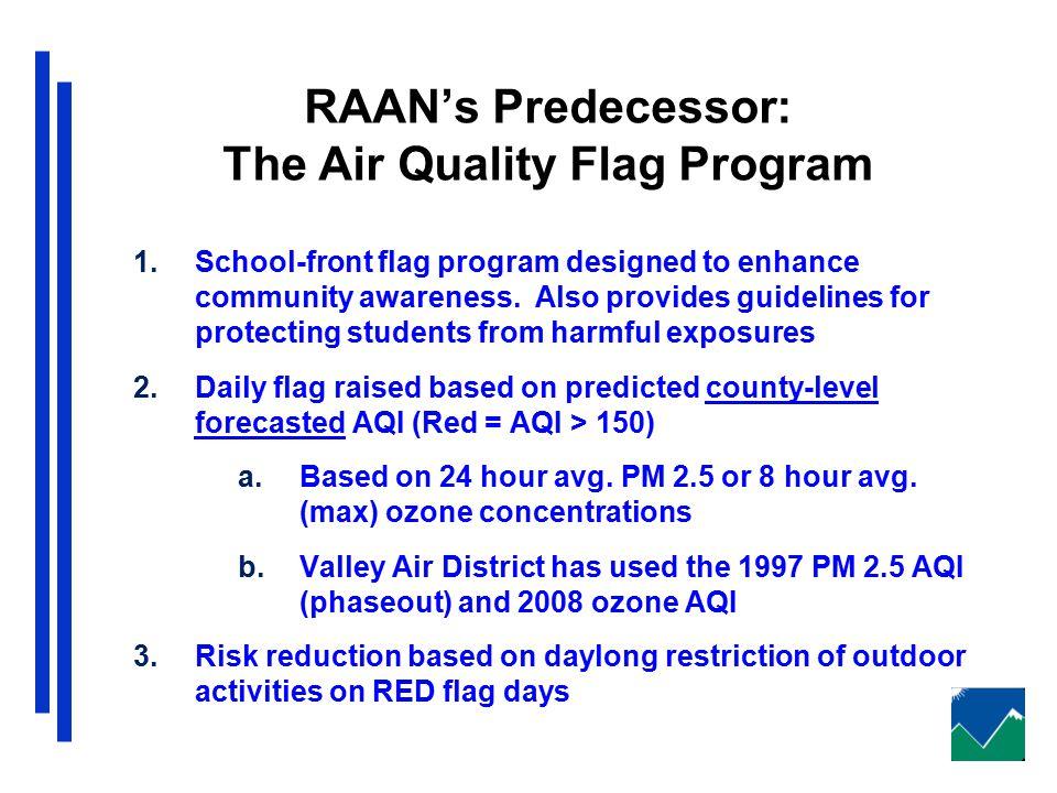 RAAN's Predecessor: The Air Quality Flag Program 1.School-front flag program designed to enhance community awareness.
