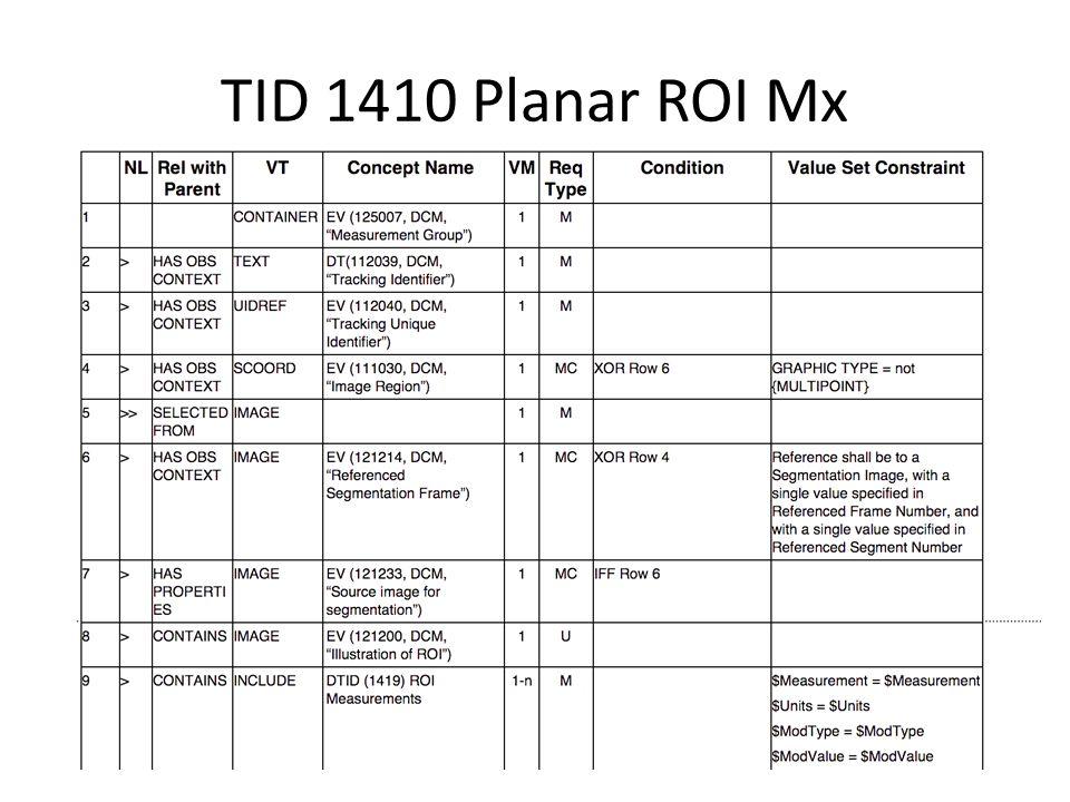TID 1410 Planar ROI Mx