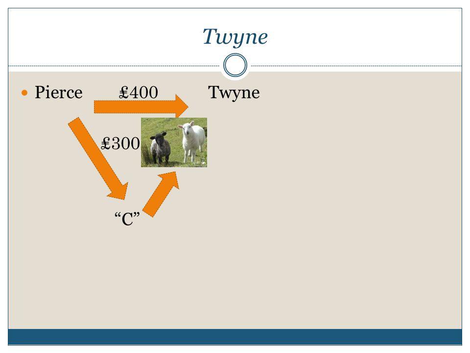 Twyne Pierce ₤400 Twyne ₤300 C