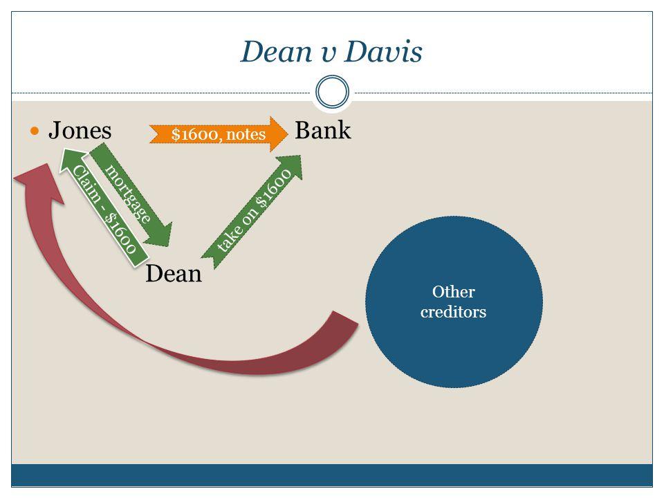 Dean v Davis JonesBank Dean take on $1600 $1600, notes Claim - $1600 mortgage Other creditors