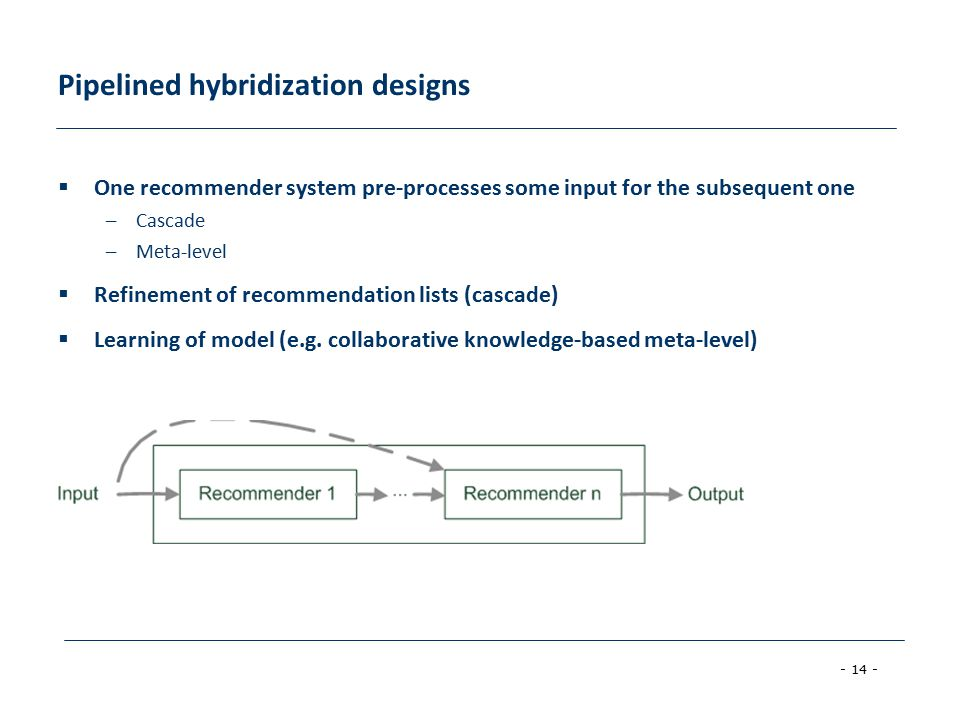 - 14 - Pipelined hybridization designs  One recommender system pre-processes some input for the subsequent one –Cascade –Meta-level  Refinement of recommendation lists (cascade)  Learning of model (e.g.