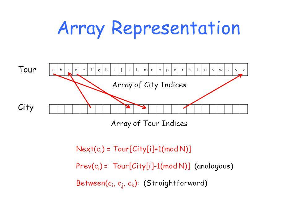 Array Representation abcdefghijklmnopqrstuvwxyz Tour Array of City Indices City Array of Tour Indices Next(c i ) = Tour[City[i]+1(mod N)] Prev(c i ) =