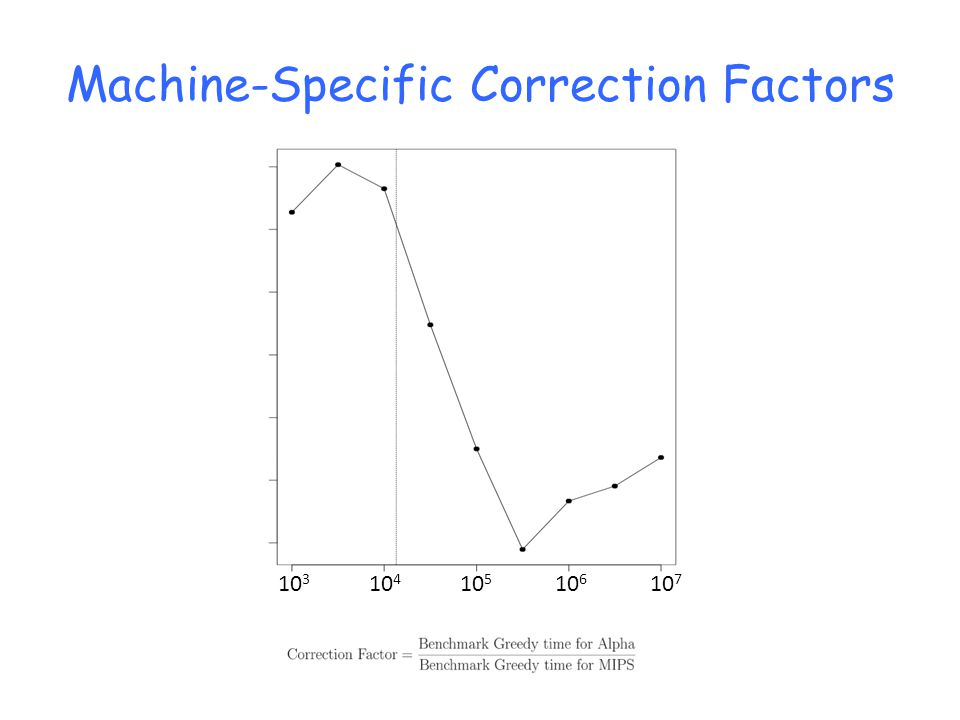 Machine-Specific Correction Factors 10 3 10 4 10 5 10 6 10 7