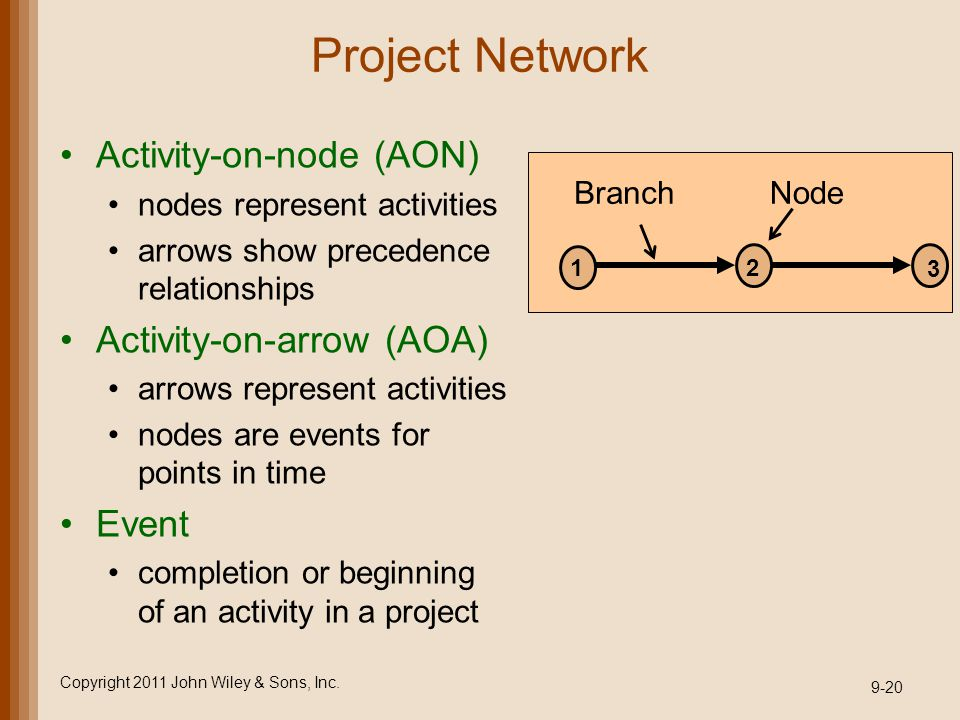 Project Network Activity-on-node (AON) nodes represent activities arrows show precedence relationships Activity-on-arrow (AOA) arrows represent activi