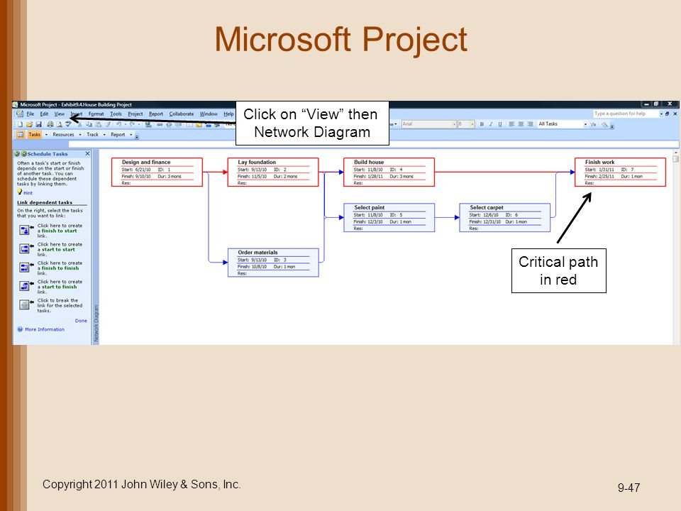 "Microsoft Project Copyright 2011 John Wiley & Sons, Inc. 9-47 Click on ""View"" then Network Diagram Critical path in red"