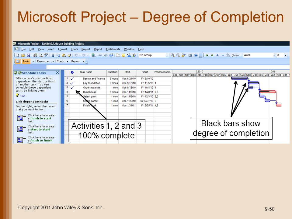 Microsoft Project – Degree of Completion Copyright 2011 John Wiley & Sons, Inc. 9-50 Activities 1, 2 and 3 100% complete Black bars show degree of com