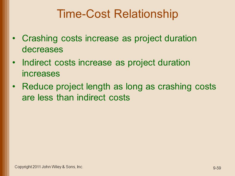 Time-Cost Relationship Copyright 2011 John Wiley & Sons, Inc. 9-59 Crashing costs increase as project duration decreases Indirect costs increase as pr