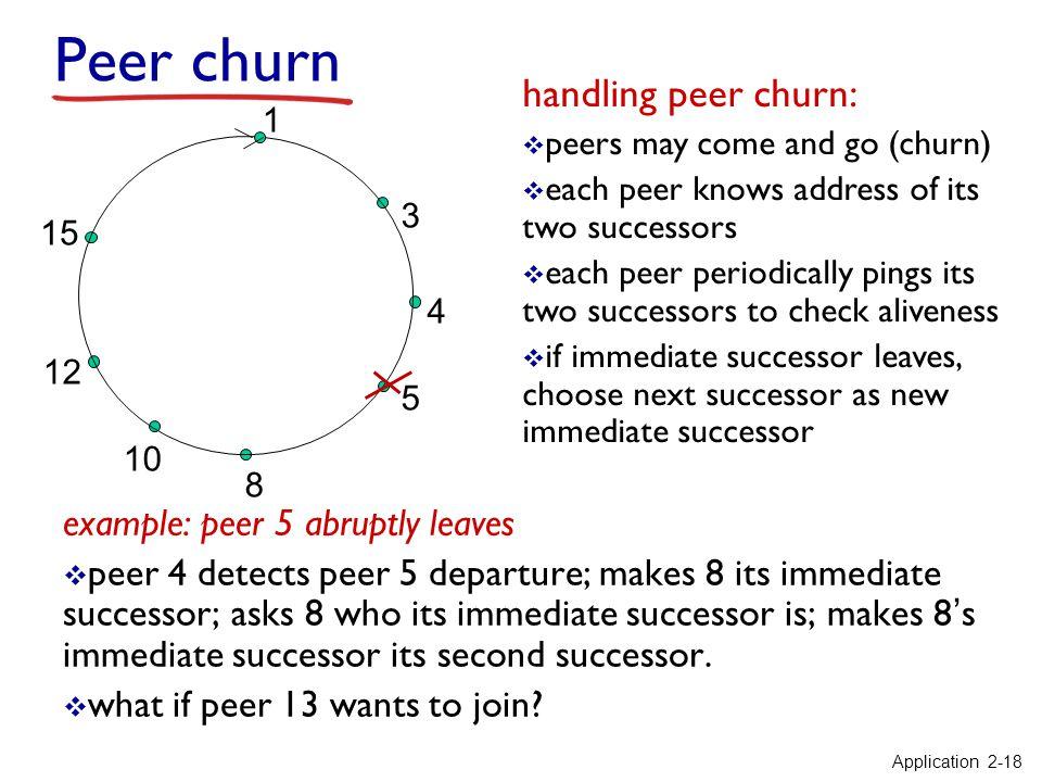 Peer churn example: peer 5 abruptly leaves  peer 4 detects peer 5 departure; makes 8 its immediate successor; asks 8 who its immediate successor is; makes 8's immediate successor its second successor.
